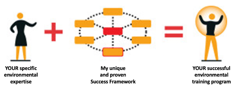 Clare Feeneys Success Framework and your successful environmental training